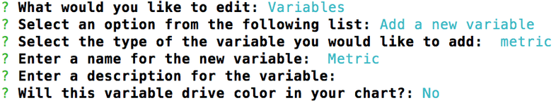 Edit Variables in CLI