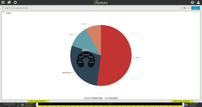 Custom Chart Tutorial Part Four | Zoomdata