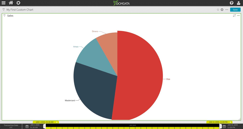 Highcharts Get Series Data Array