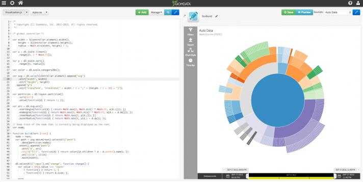 Modern BI for Developers | Zoomdata