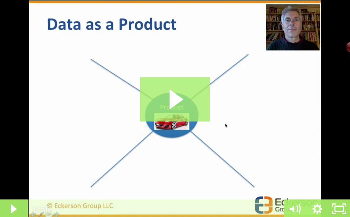Data as a Product