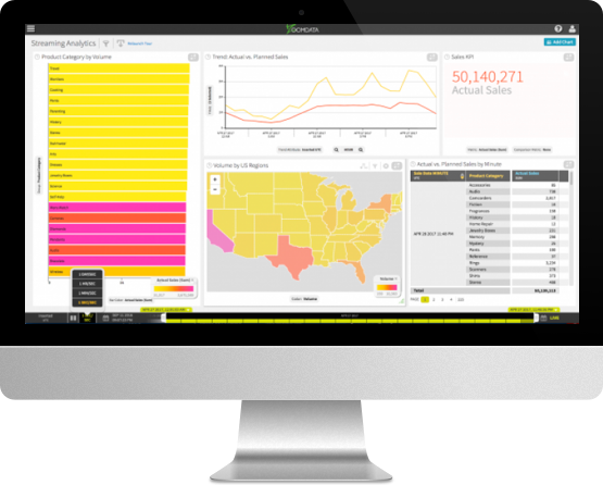 Modern BI and Data Visualization Platform | Zoomdata