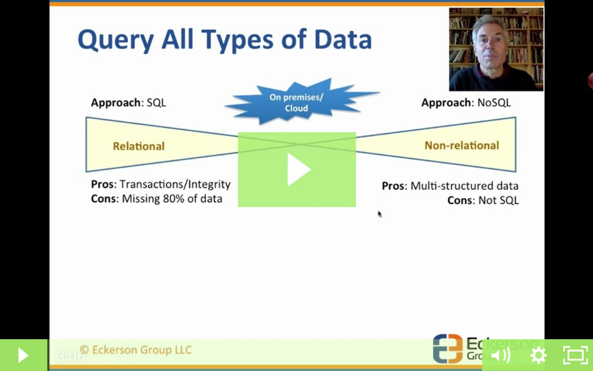 Query All Types of Data