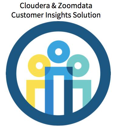 Zoomdata Customer 360 and Customer Experience Management