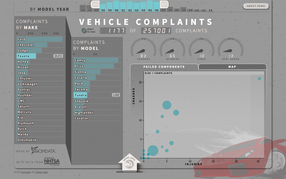 NHTSA Demo Screenshot