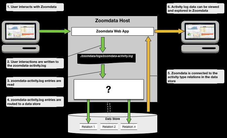 activity-log-helper-graphic