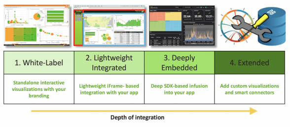 integrate seamlessly with other applications