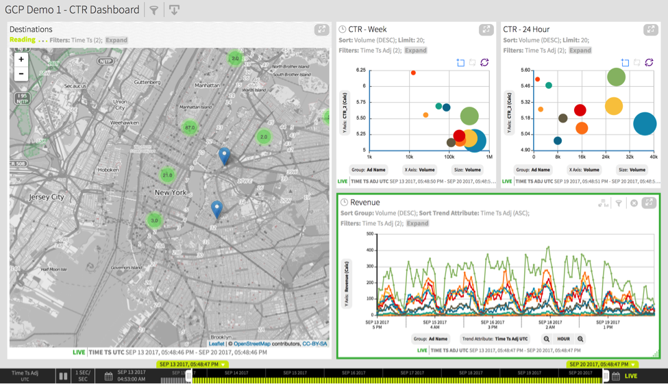 NYC Taxicab Demo MainVisualization Console