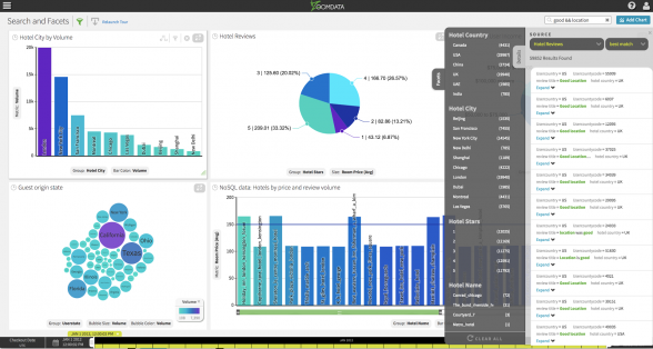 Geo Analysis Visualization and Performance with JReport 13 |Unstructured Data Visualization