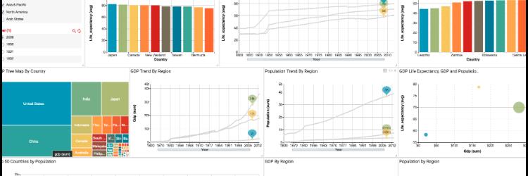 Big Data Dashboard