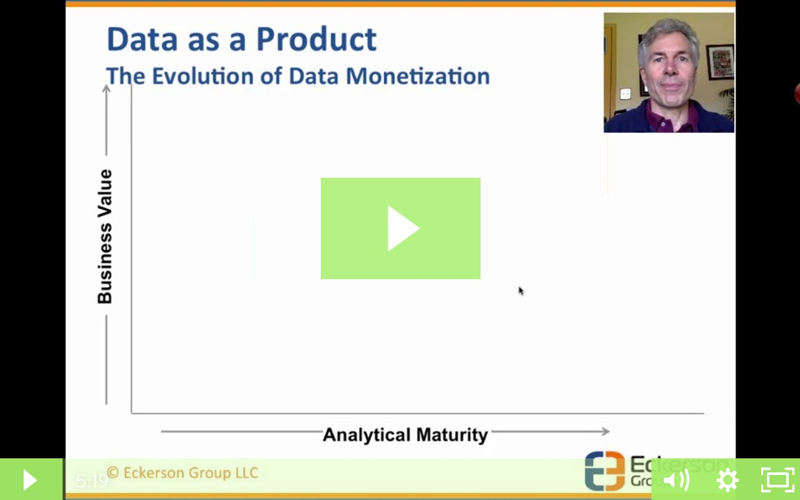 The Evolution of Data Monetization