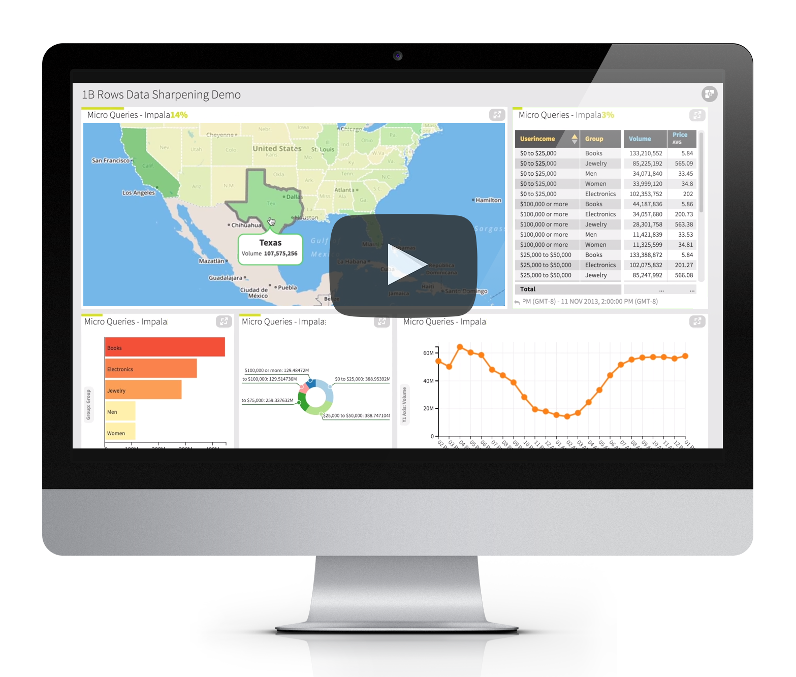 Analyze Big Data Video
