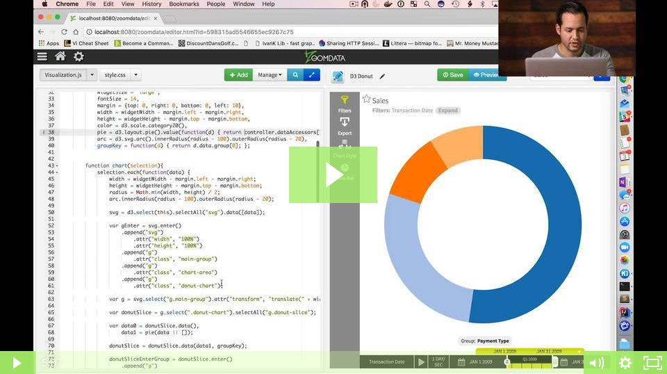 Using D3.JS and Other Charting Frameworks