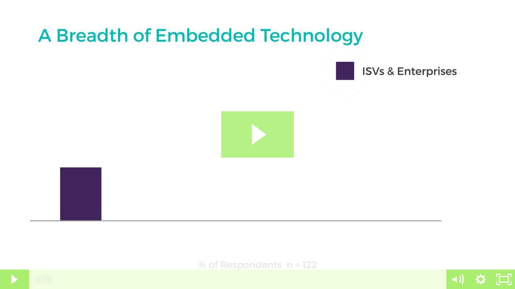 Why Choose Embedded Analytics